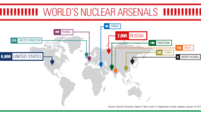 2017-nuclear_arsenals